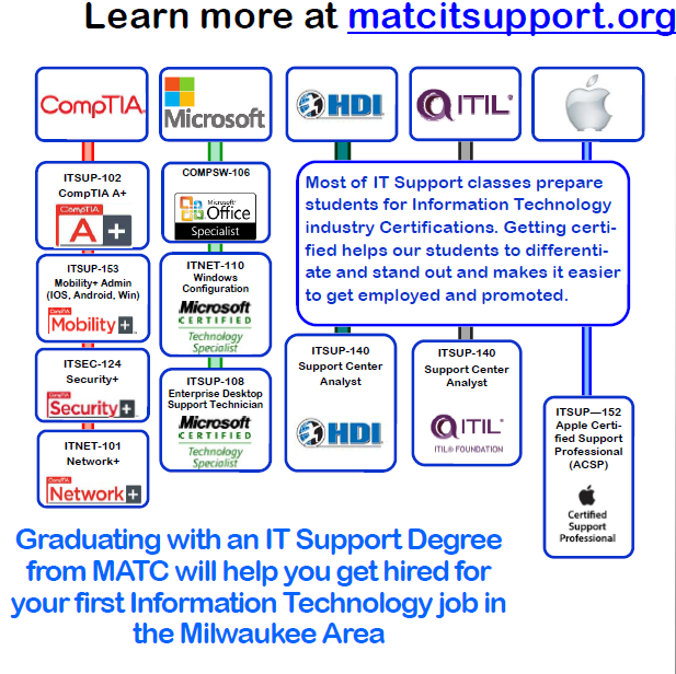 industry certifications matc it support program prepares students for