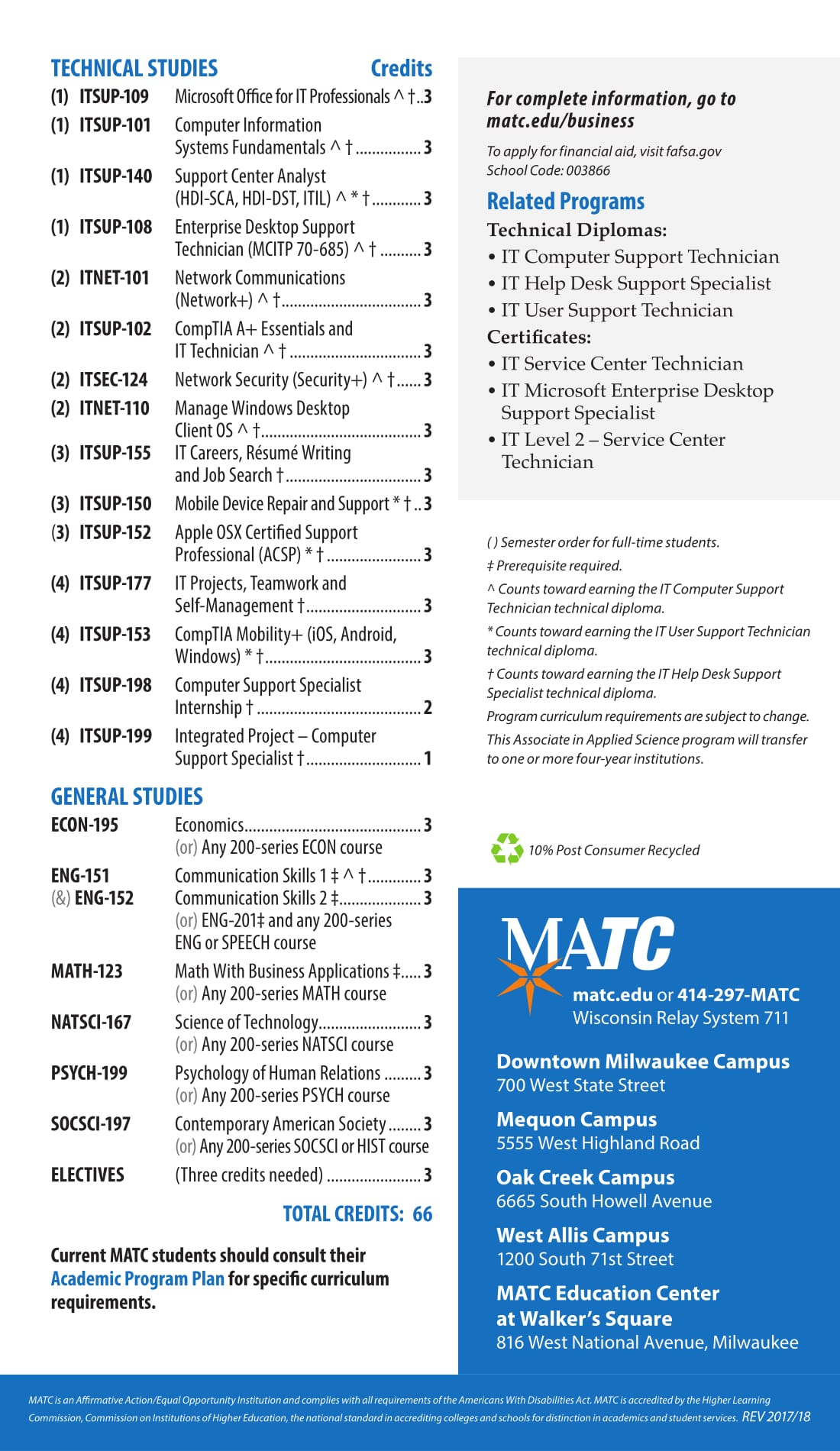 2017 2018 matc it computer support program cards it computer attached are images of it computer support program cards for 2017 2018 school year some courses have changed so cards have been updated 1betcityfo Choice Image