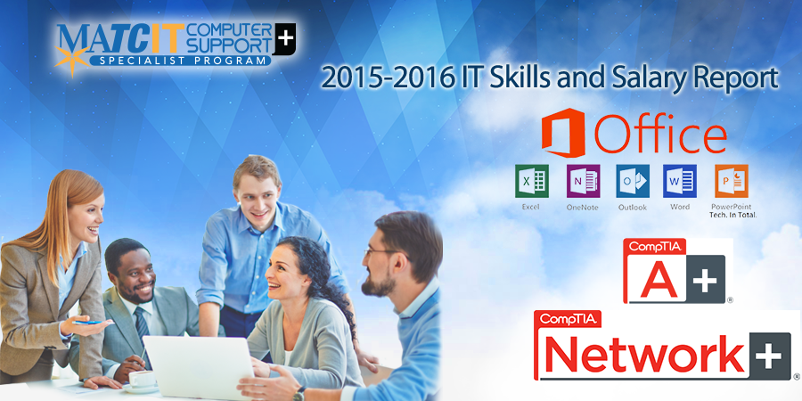 2015-2016 Global Knowledge IT Skills and Salary Report